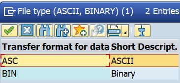 Socat binary option eol conversion