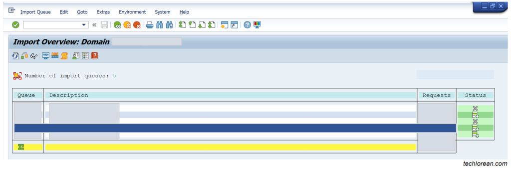 Solution for SAP Only generates programs with LOAD versions Generation of Program and Screen Error