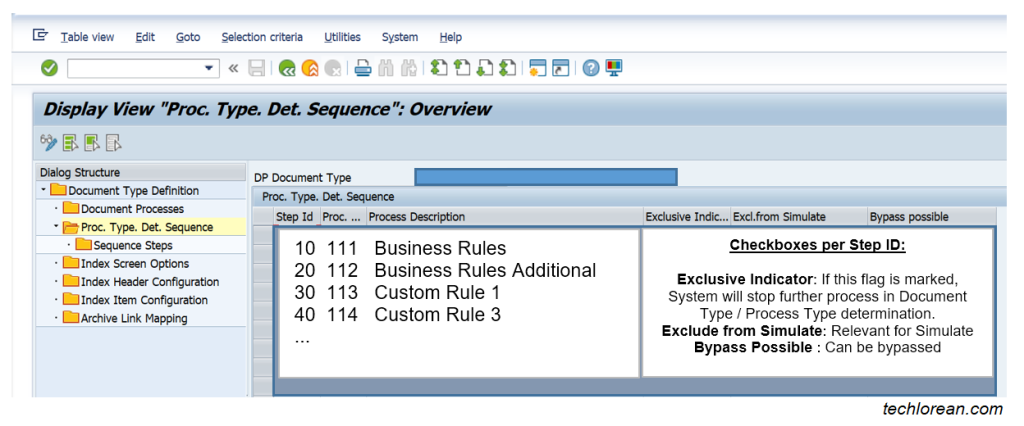 OpenText Customization /OPT/SPRO Process Type Determination Sequence Document Type Configuration