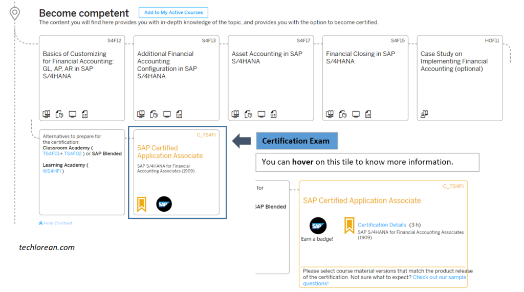 Decide on the Certification & Be Aware of the Exam Coverage SAP Learning Journey SAP Certification